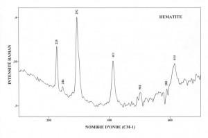 Hematite (FTR)