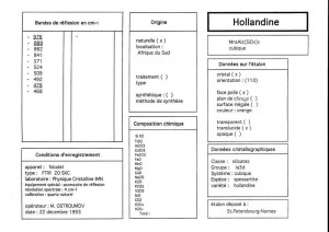 Hollandite. Table (IRS)