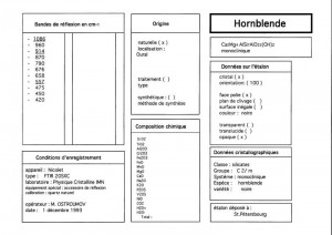 Hornblende. Table (IRS)