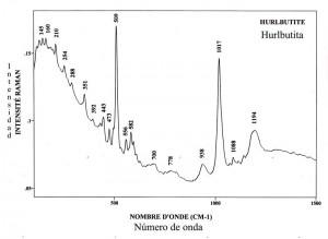 Hurlbutite (FTR)