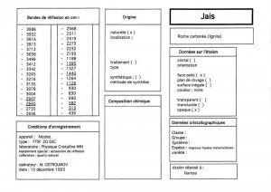 Jais. Table (IRS)