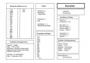 Kunzite. Table (IRS)