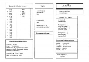 Lazulite. Table (IRS)