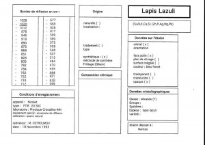 Lazurite Gilson. Table (IRS)