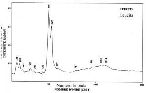 Leucite (FTR)