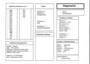 Magnesite. Table (IRS)