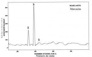 Marcasite (FTR)