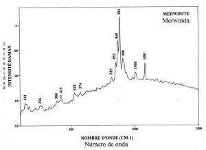 Merwinite (FTR)