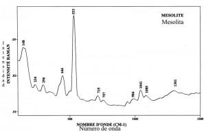 Mesolite (FTR)