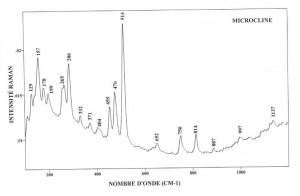 Microcline (FTR)