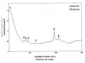 Monazite (FTR)