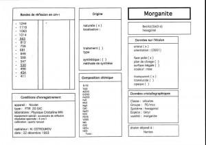 Morganite. Table (IRS)