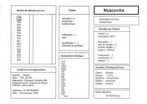 Muscovite. Table (IRS)
