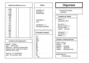 Oligoclase. Orientation 001. Table (IRS)