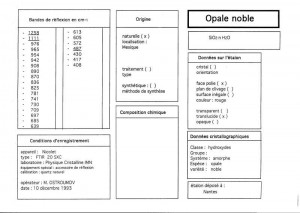 Opale noble. Table (IRS)
