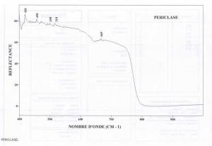 Periclase (IRS)
