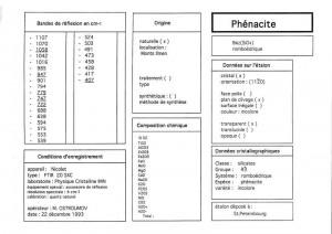 Phenacite. Table (IRS)