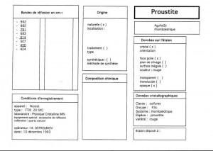 Proustite. Table (IRS)