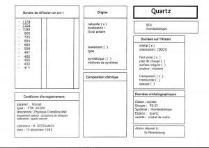Quartz. Orientation 0001. Table (IRS)