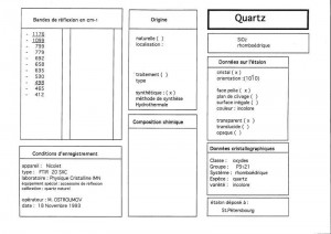 Quartz Synt. Orientation 1010. Table (IRS)