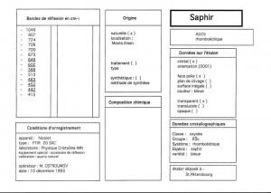 Saphir. Table (IRS)