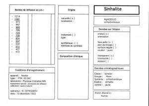 Sinhalite. Table (IRS)