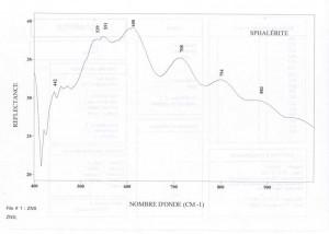 Sphalerite (IRS)