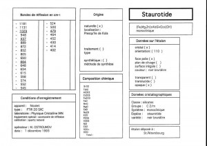 Staurotide. Table (IRS)