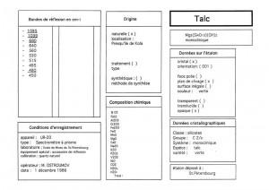 Talc. Table (IRS)