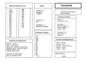 Tanzanite. Table (IRS)
