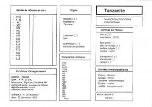 Tanzanite Verde (Verte, Green). Table ( IRS)