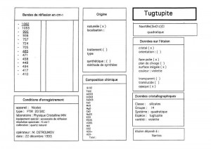 Tugtupite. Table (IRS)