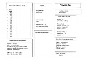 Vivianite. Table (IRS)
