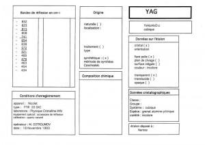 YAG (Yttrium aluminium garnet). Table (IRS)