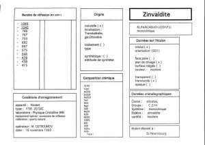 Zinvaldite. Table (IRS)
