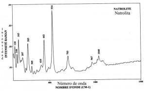 Natrolite (FTR)