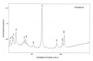 Nephrite (FTR)