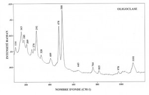 Oligoclase (FTR)