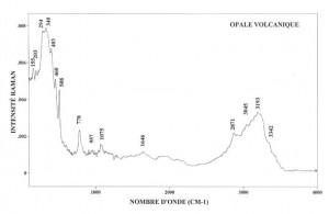Opale volcanique (FTR)
