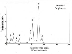 Oropimente (FTR)