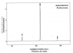 Rodochrosite (FTR)