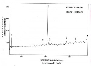 Rubis Chatham (FTR)