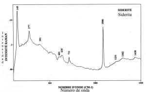 Siderite (FTR)