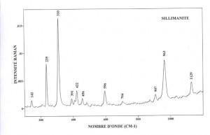 Sillimanite (FTR)