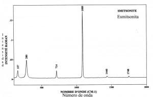 Smitsonite (FTR)