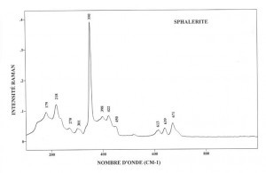 Sphalerite (FTR)
