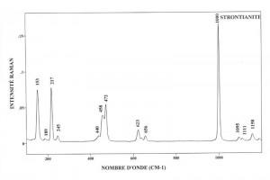 Strontianite (FTR)
