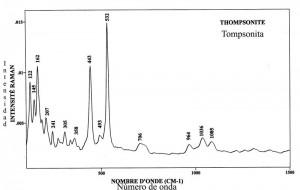Thompsonite (FTR)