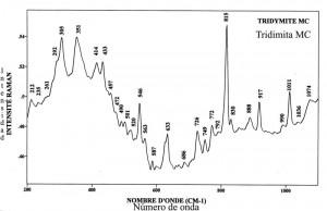 Tridymite MC (FTR)