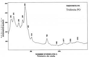 Tridymite PO (FTR)